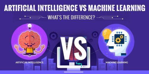 AI e ML: Elas são a mesma coisa?